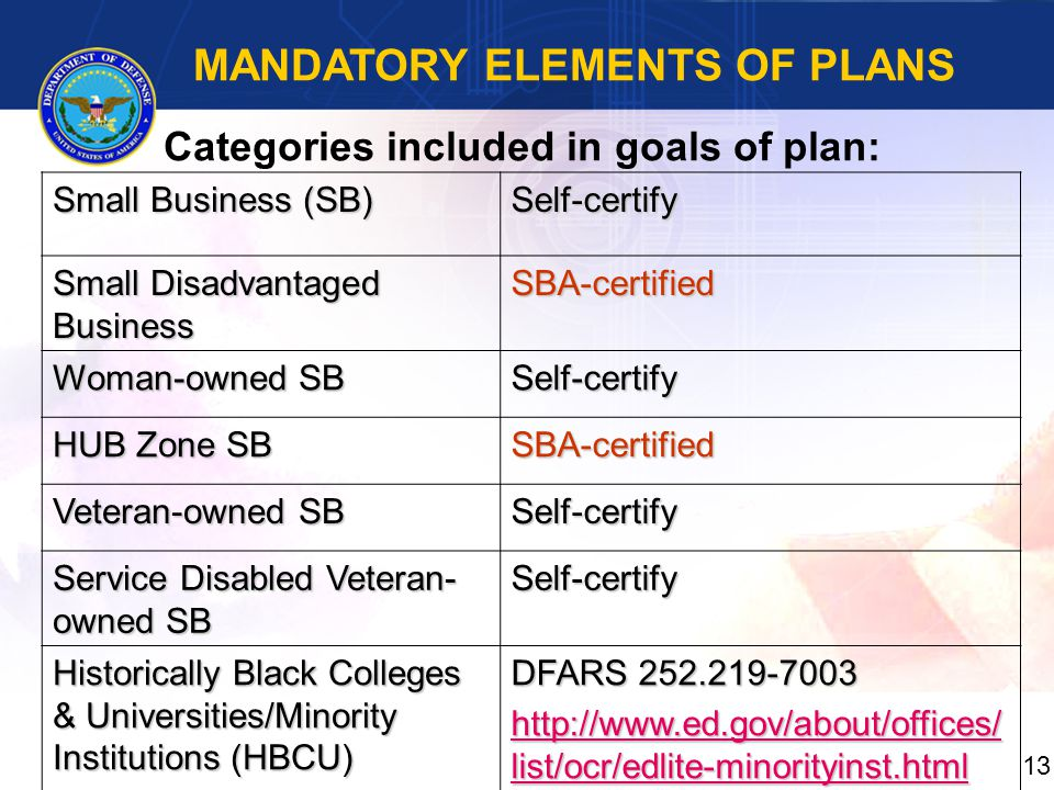 MANDATORY ELEMENTS OF PLANS Categories included in goals of plan: Small Business (SB) Self-certify Small Disadvantaged Business SBA-certified Woman-owned SB Self-certify HUB Zone SB SBA-certified Veteran-owned SB Self-certify Service Disabled Veteran- owned SB Self-certify Historically Black Colleges & Universities/Minority Institutions (HBCU) DFARS 252.219-7003 http://www.ed.gov/about/offices/ list/ocr/edlite-minorityinst.html http://www.ed.gov/about/offices/ list/ocr/edlite-minorityinst.html 13