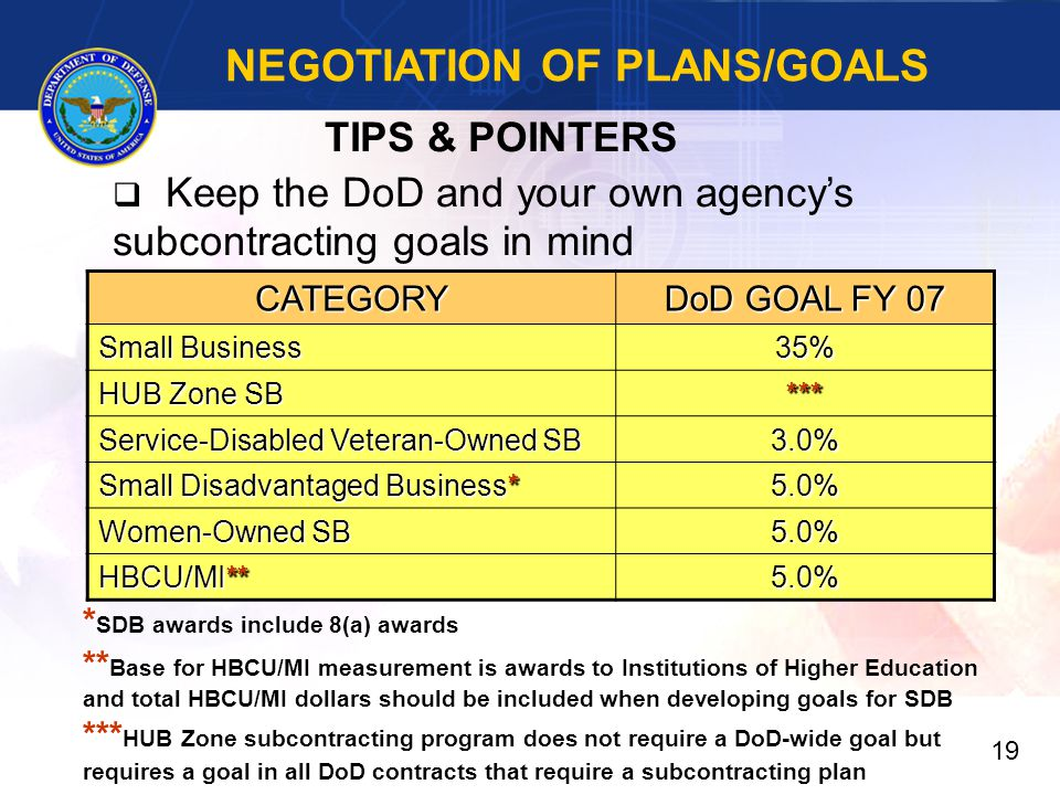 NEGOTIATION OF PLANS/GOALS TIPS & POINTERS  Keep the DoD and your own agency's subcontracting goals in mind CATEGORY DoD GOAL FY 07 Small Business 35% HUB Zone SB *** Service-Disabled Veteran-Owned SB 3.0% Small Disadvantaged Business* 5.0% Women-Owned SB 5.0% HBCU/MI** 5.0% * SDB awards include 8(a) awards ** Base for HBCU/MI measurement is awards to Institutions of Higher Education and total HBCU/MI dollars should be included when developing goals for SDB *** HUB Zone subcontracting program does not require a DoD-wide goal but requires a goal in all DoD contracts that require a subcontracting plan 19