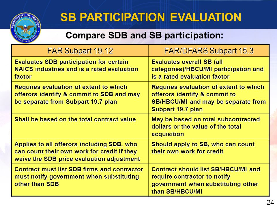 SB PARTICIPATION EVALUATION 24 FAR Subpart 19.12 FAR/DFARS Subpart 15.3 Evaluates SDB participation for certain NAICS industries and is a rated evaluation factor Evaluates overall SB (all categories)/HBCU/MI participation and is a rated evaluation factor Requires evaluation of extent to which offerors identify & commit to SDB and may be separate from Subpart 19.7 plan Requires evaluation of extent to which offerors identify & commit to SB/HBCU/MI and may be separate from Subpart 19.7 plan Shall be based on the total contract value May be based on total subcontracted dollars or the value of the total acquisition Applies to all offerors including SDB, who can count their own work for credit if they waive the SDB price evaluation adjustment Should apply to SB, who can count their own work for credit Contract must list SDB firms and contractor must notify government when substituting other than SDB Contract should list SB/HBCU/MI and require contractor to notify government when substituting other than SB/HBCU/MI Compare SDB and SB participation: