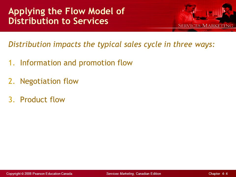 Copyright © 2008 Pearson Education Canada Services Marketing, Canadian Edition Chapter 4- 4 Applying the Flow Model of Distribution to Services Distribution impacts the typical sales cycle in three ways: 1.Information and promotion flow 2.Negotiation flow 3.Product flow