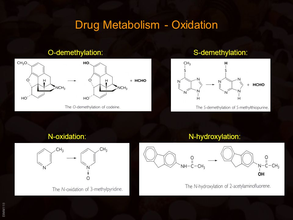 BIMM118 Drug Metabolism - Oxidation O-demethylation:S-demethylation: N-oxidation: N-hydroxylation: