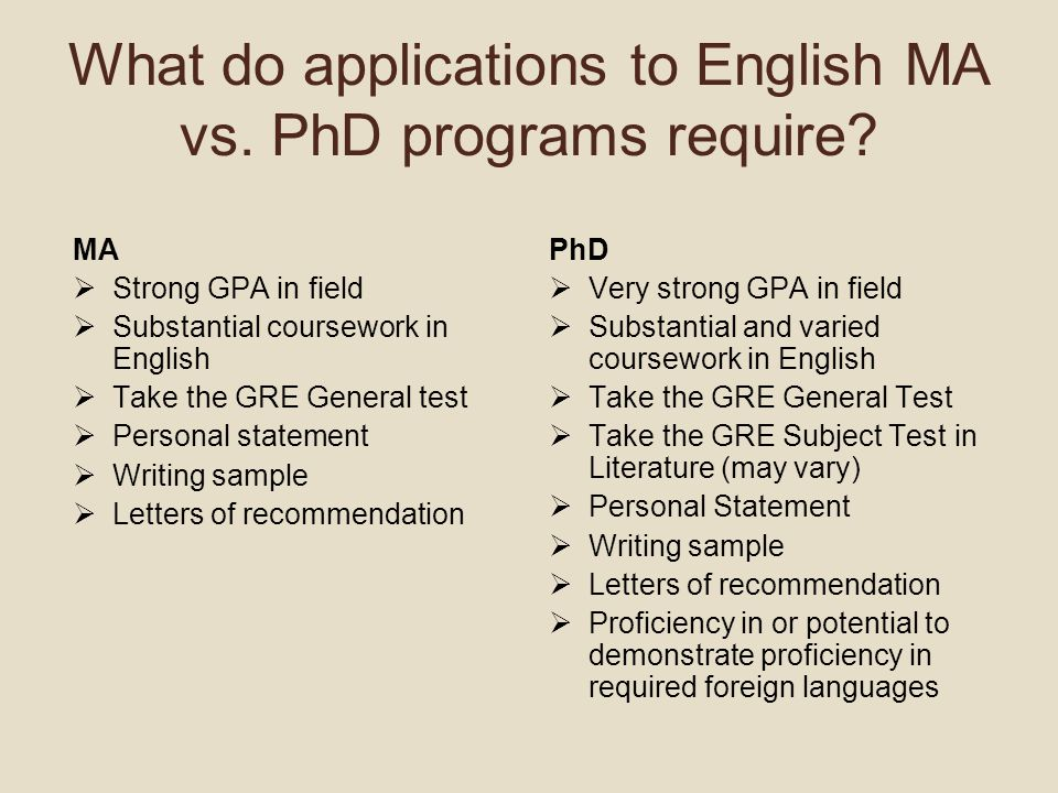 What do applications to English MA vs. PhD programs require.