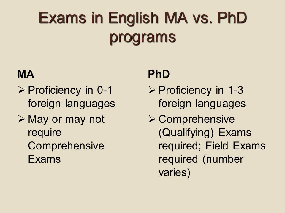 Exams in English MA vs.