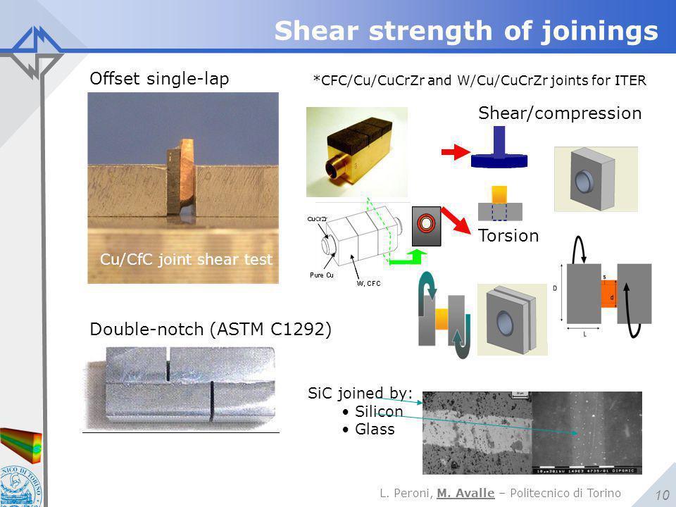 L. Peroni, M. Avalle – Politecnico di Torino 10 Shear strength of joinings Cu/CfC joint shear test Offset single-lap *CFC/Cu/CuCrZr and W/Cu/CuCrZr jo
