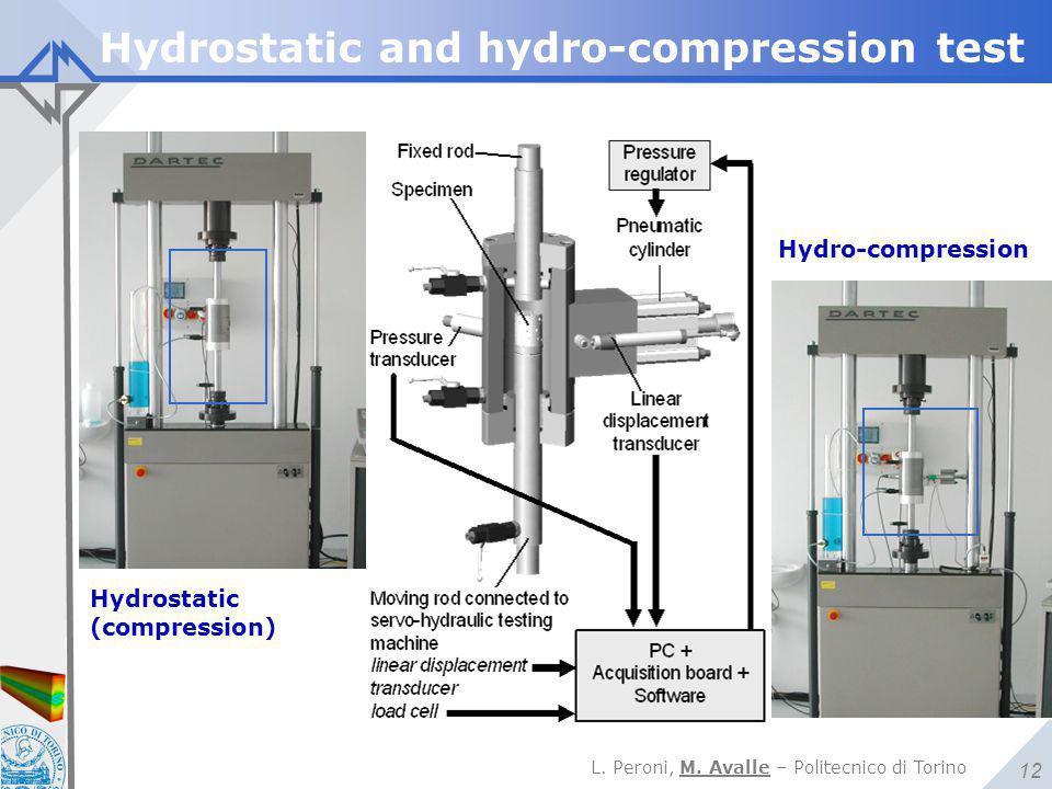 L. Peroni, M. Avalle – Politecnico di Torino 12 Hydrostatic and hydro-compression test Hydrostatic (compression) Hydro-compression