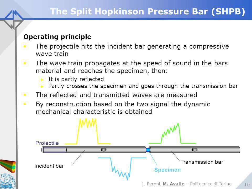 L. Peroni, M. Avalle – Politecnico di Torino 15 The Split Hopkinson Pressure Bar (SHPB) Operating principle  The projectile hits the incident bar gen