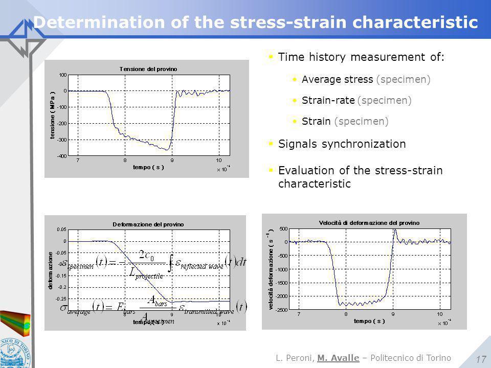 L. Peroni, M. Avalle – Politecnico di Torino 17 Determination of the stress-strain characteristic  Time history measurement of: Average stress (speci