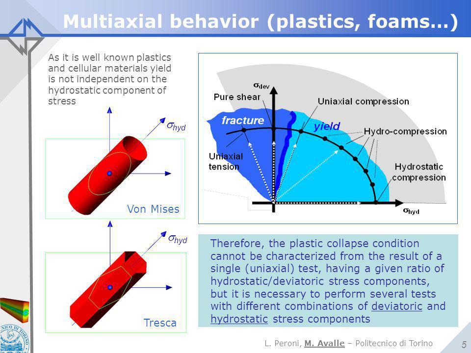 L. Peroni, M. Avalle – Politecnico di Torino 5 Multiaxial behavior (plastics, foams…) Therefore, the plastic collapse condition cannot be characterize