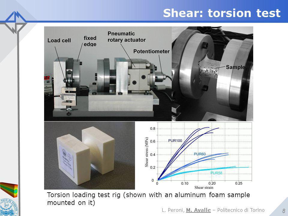 L. Peroni, M. Avalle – Politecnico di Torino 8 Shear: torsion test Torsion loading test rig (shown with an aluminum foam sample mounted on it)