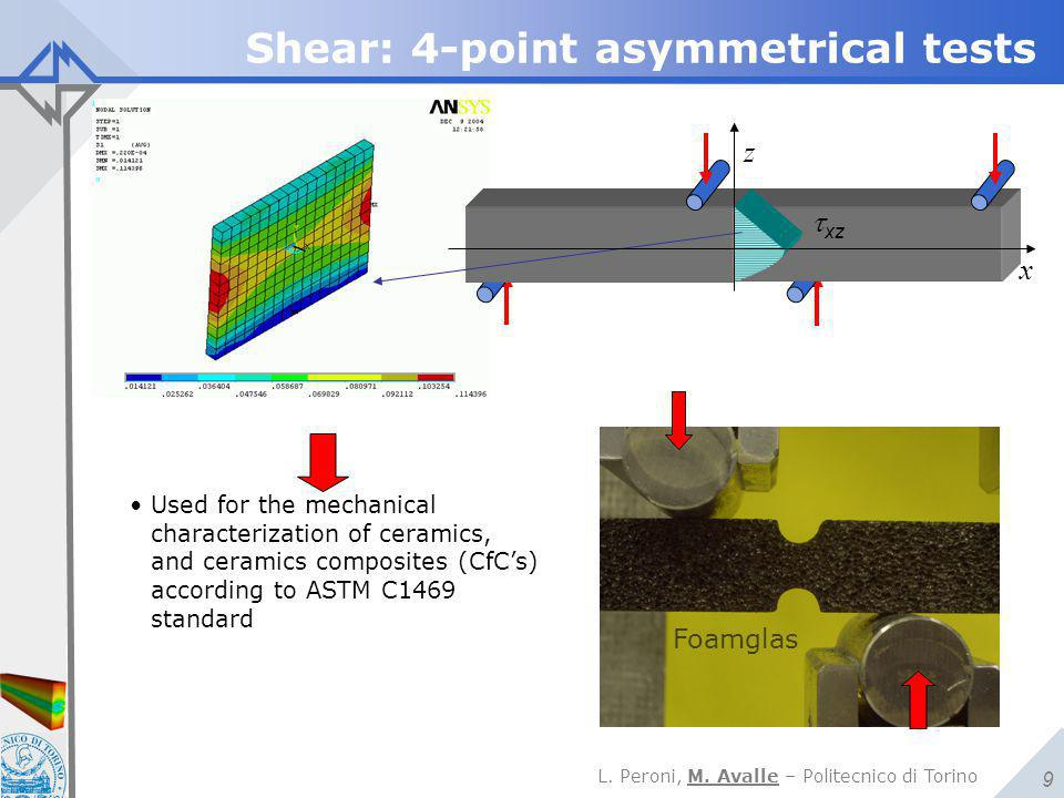 L. Peroni, M. Avalle – Politecnico di Torino 9 Shear: 4-point asymmetrical tests  xz x z Used for the mechanical characterization of ceramics, and ce