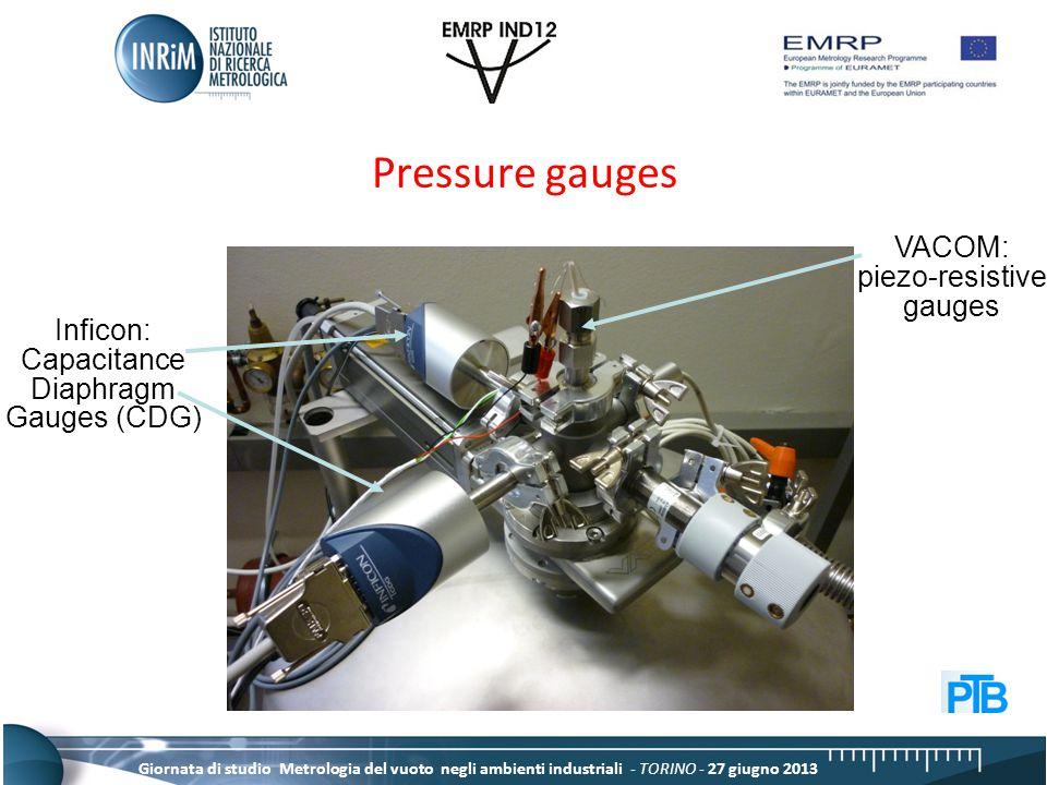 Giornata di studio Metrologia del vuoto negli ambienti industriali - TORINO - 27 giugno 2013 Pressure gauges Inficon: Capacitance Diaphragm Gauges (CDG) VACOM: piezo-resistive gauges