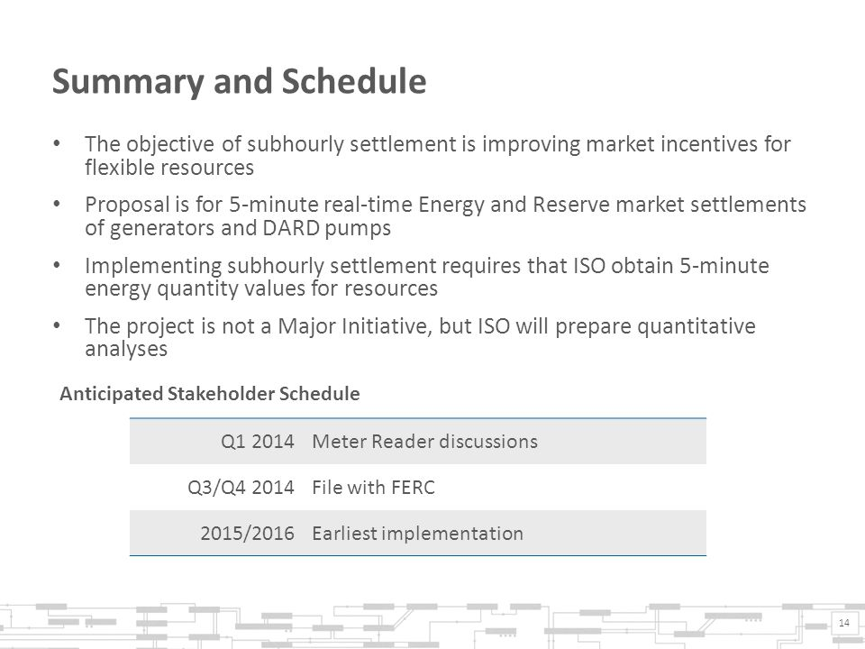 Summary and Schedule The objective of subhourly settlement is improving market incentives for flexible resources Proposal is for 5-minute real-time Energy and Reserve market settlements of generators and DARD pumps Implementing subhourly settlement requires that ISO obtain 5-minute energy quantity values for resources The project is not a Major Initiative, but ISO will prepare quantitative analyses 14 Q1 2014Meter Reader discussions Q3/Q4 2014File with FERC 2015/2016Earliest implementation Anticipated Stakeholder Schedule