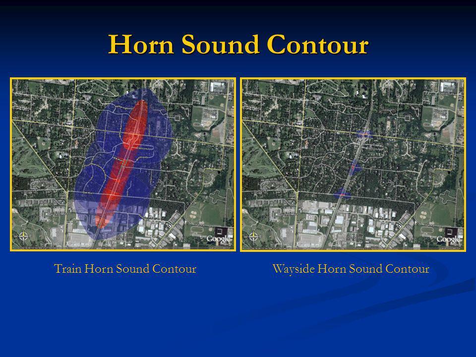 Horn Sound Contour Train Horn Sound ContourWayside Horn Sound Contour