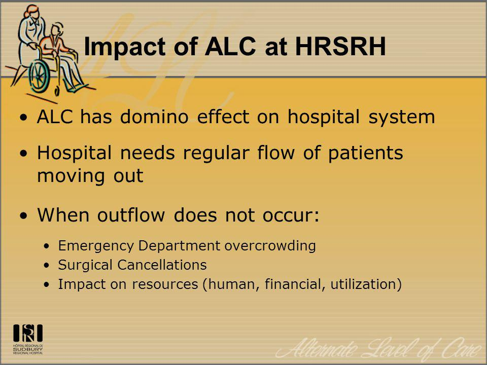 Impact of ALC at HRSRH ALC has domino effect on hospital system Hospital needs regular flow of patients moving out When outflow does not occur: Emerge