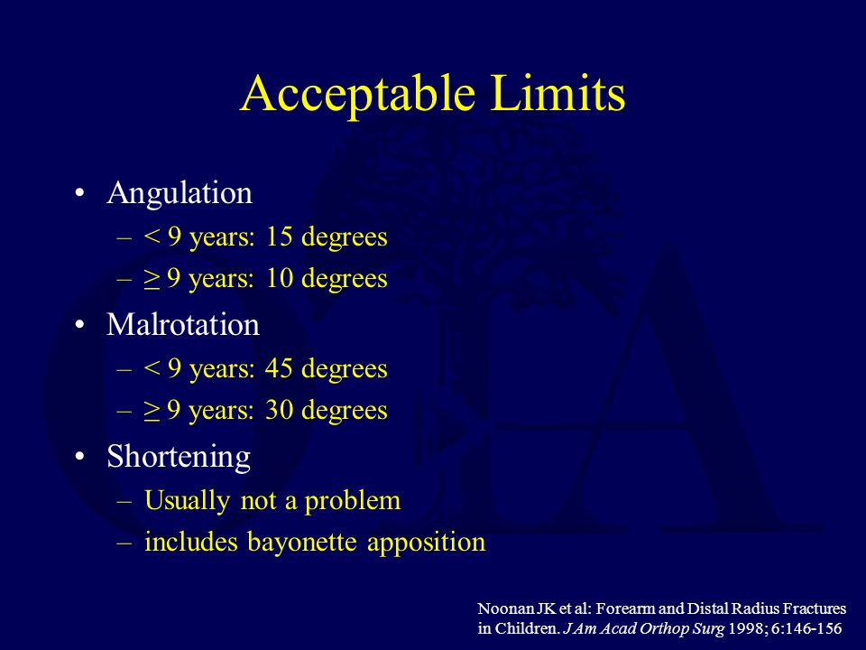 Acceptable Limits Angulation –< 9 years: 15 degrees –≥ 9 years: 10 degrees Malrotation –< 9 years: 45 degrees –≥ 9 years: 30 degrees Shortening –Usually not a problem –includes bayonette apposition Noonan JK et al: Forearm and Distal Radius Fractures in Children.