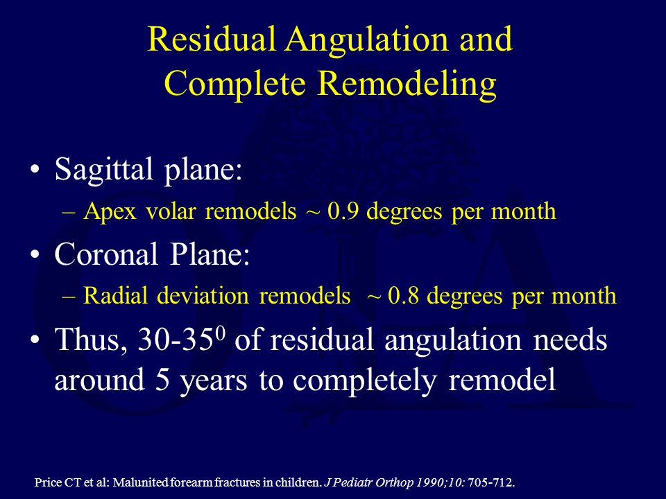 Sagittal plane: –Apex volar remodels ~ 0.9 degrees per month Coronal Plane: –Radial deviation remodels ~ 0.8 degrees per month Thus, 30-35 0 of residual angulation needs around 5 years to completely remodel Residual Angulation and Complete Remodeling Price CT et al: Malunited forearm fractures in children.