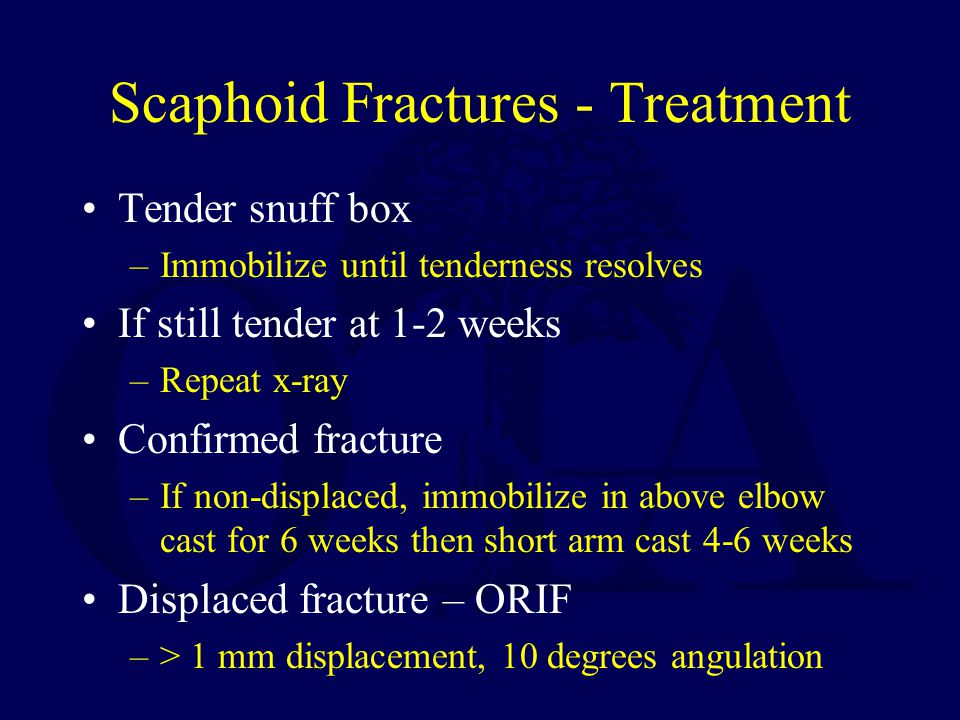 Scaphoid Fractures - Treatment Tender snuff box –Immobilize until tenderness resolves If still tender at 1-2 weeks –Repeat x-ray Confirmed fracture –If non-displaced, immobilize in above elbow cast for 6 weeks then short arm cast 4-6 weeks Displaced fracture – ORIF –> 1 mm displacement, 10 degrees angulation