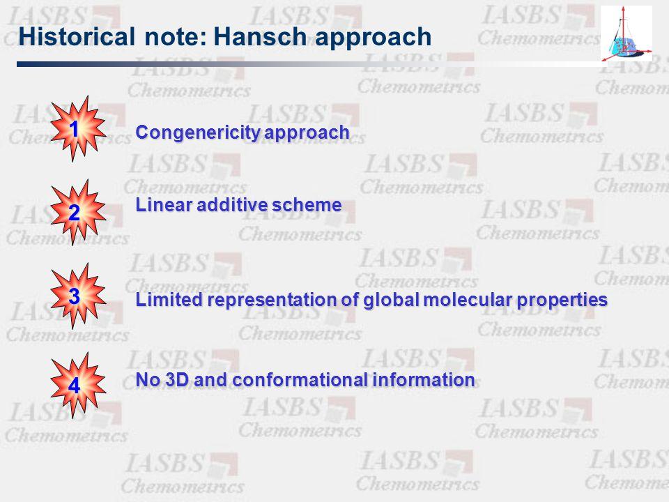 Biological response = f 1 (L) + f 2 (E) + f 3 (S) + f 4 (M) Corvin Hansch, 1964 Historical note: Hansch approach Lipophilic properties Electronic properties Steric properties Other molecular properties 1 2 3 4