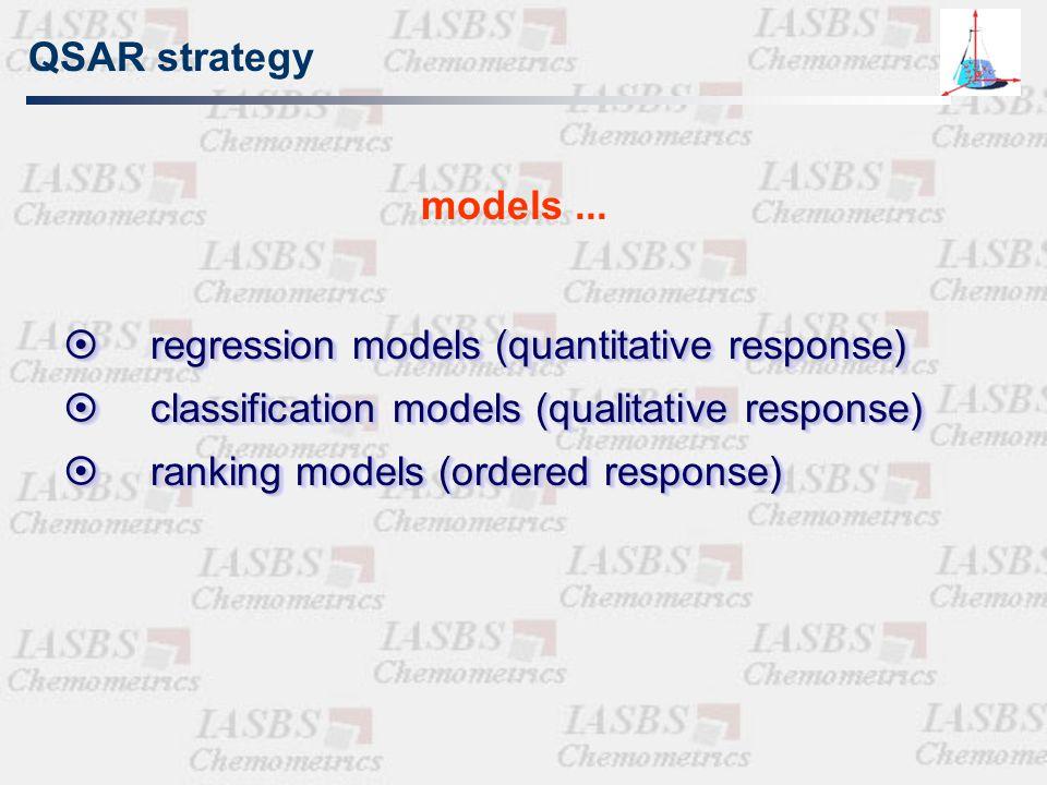 Properties of a molecular descriptor a descriptor should have...  a structural interpretation  a good correlation with at least one property  no tr