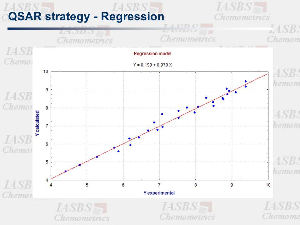 QSAR strategy  regression models (quantitative response)  classification models (qualitative response)  ranking models (ordered response)  regression models (quantitative response)  classification models (qualitative response)  ranking models (ordered response) models...