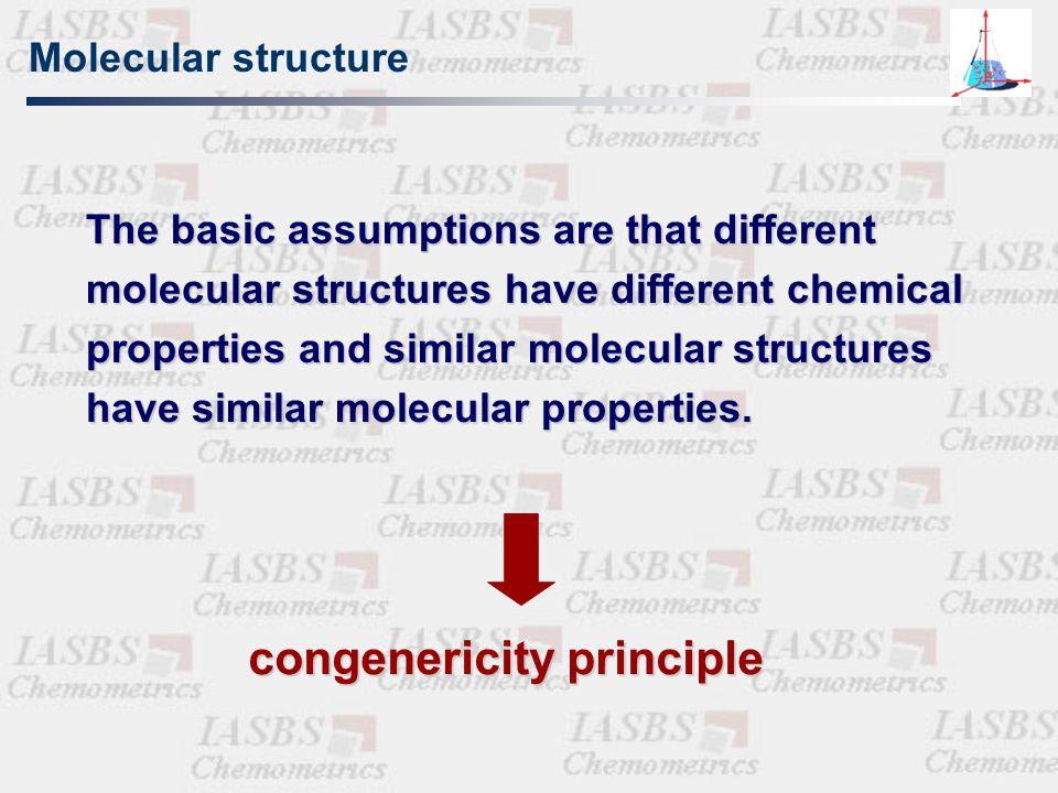Properties of a molecular descriptor a descriptor should have...