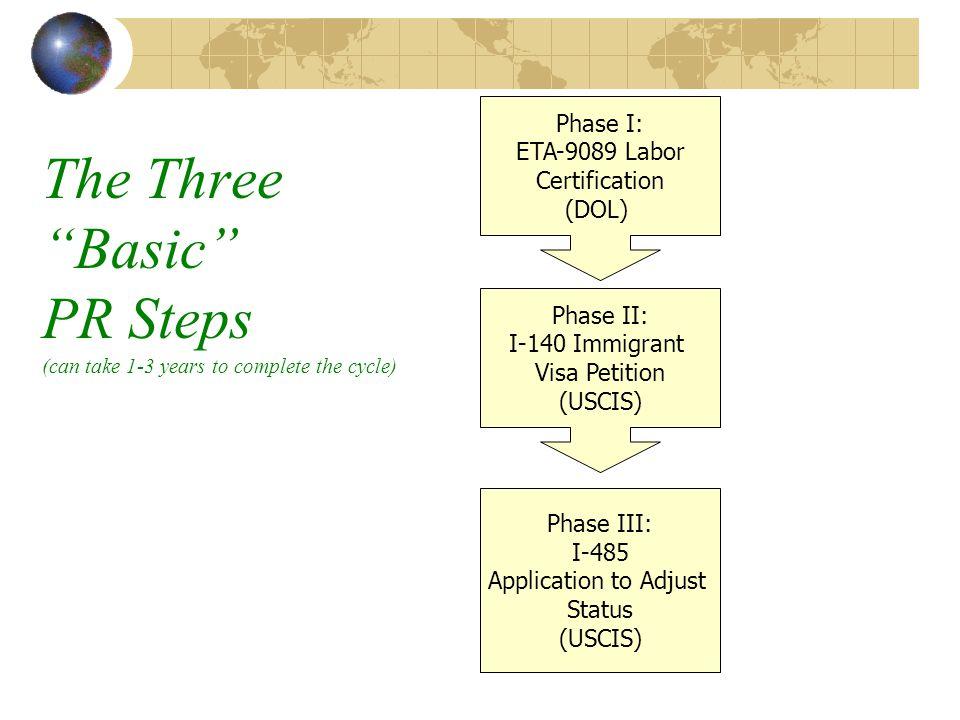 Phase I: Labor Certification Petition initiation by UT sponsor dept.