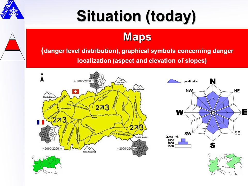 Maps ( danger level distribution), graphical symbols concerning danger localization (aspect and elevation of slopes) Situation (today)