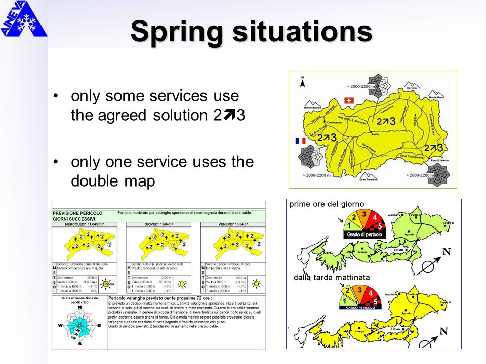 Spring situations Spring situations only some services use the agreed solution 2  3 only one service uses the double map