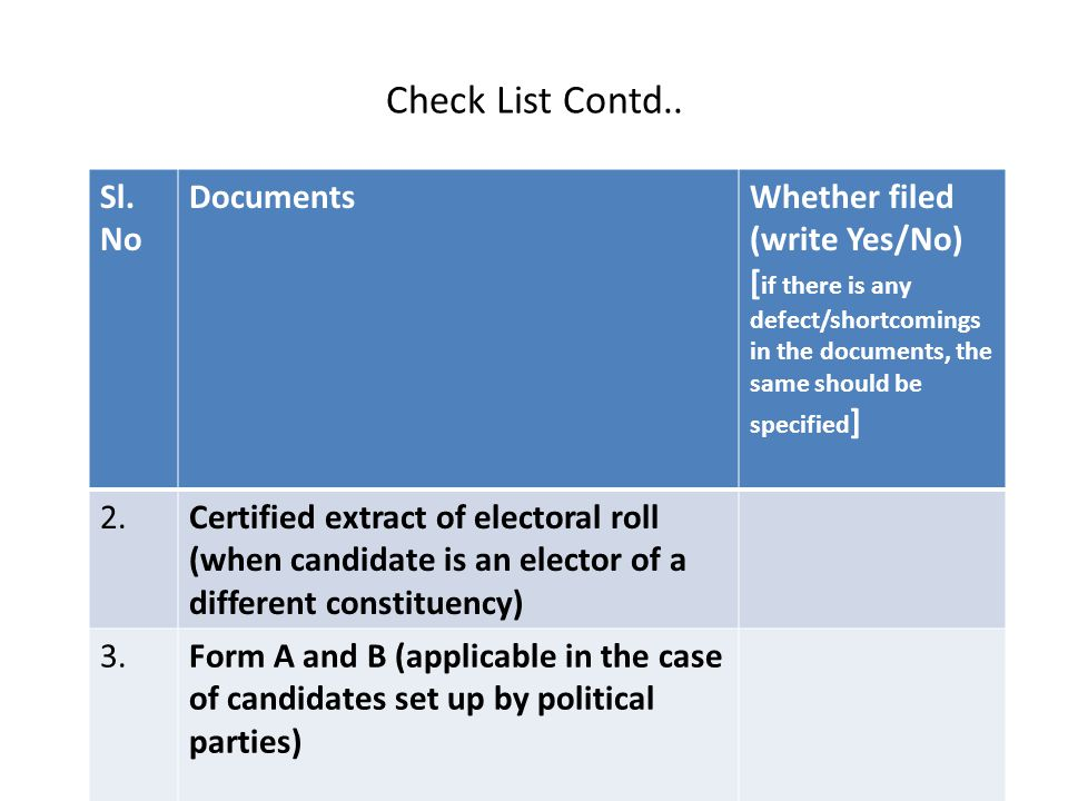 Check List Contd.. Sl. No DocumentsWhether filed (write Yes/No) [ if there is any defect/shortcomings in the documents, the same should be specified ]