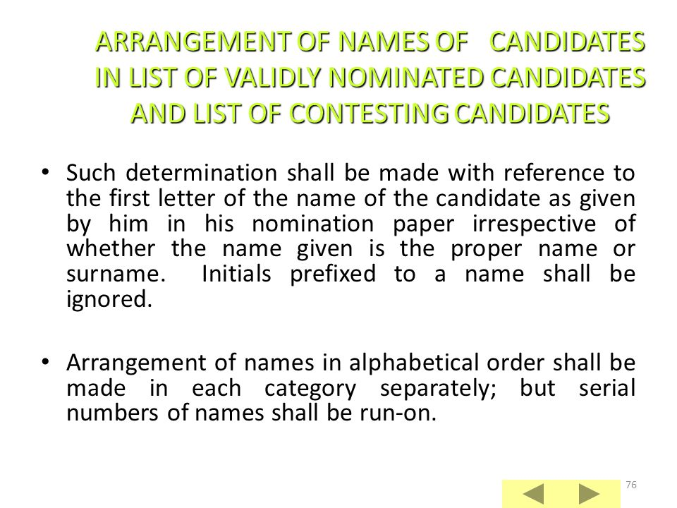 75 Names of candidates shall be classified into three categories, namely, – (a) candidates of recognized National and State political parties, – (b) candidates of registered un-recognized political parties, and – (c) independent candidates.
