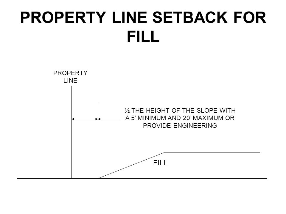 PROPERTY LINE SETBACK FOR FILL PROPERTY LINE FILL ½ THE HEIGHT OF THE SLOPE WITH A 5' MINIMUM AND 20' MAXIMUM OR PROVIDE ENGINEERING