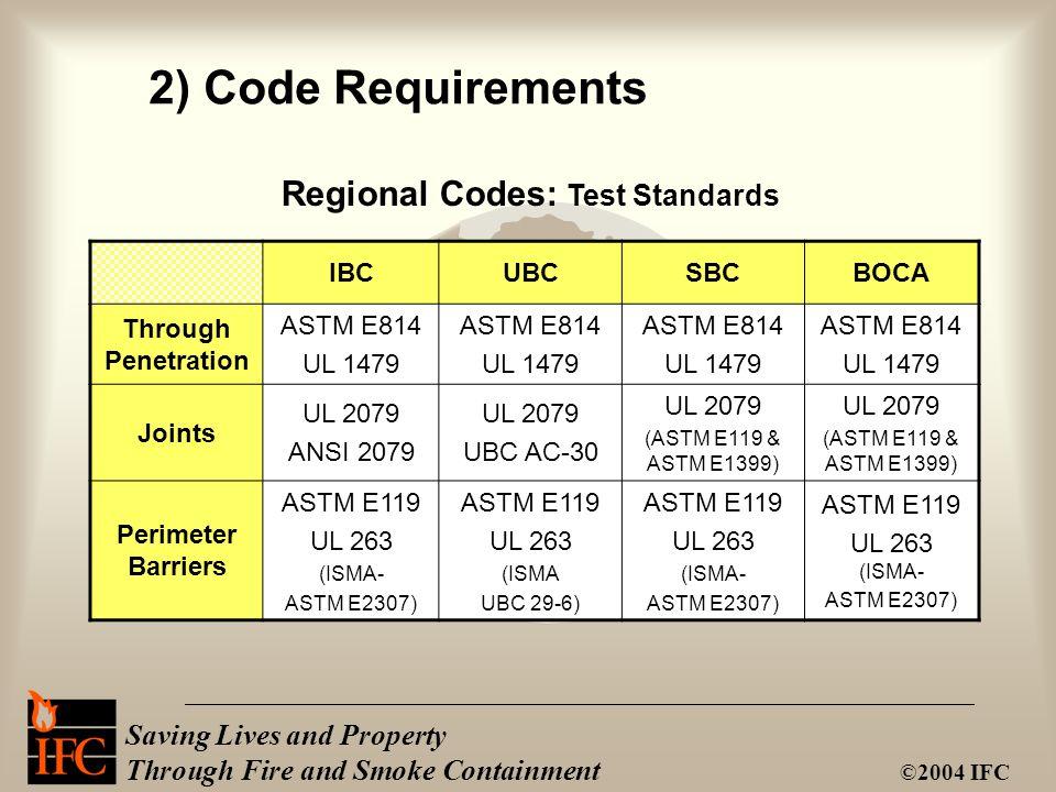 Saving Lives and Property Through Fire and Smoke Containment ©2004 IFC Regional Codes: Test Standards IBCUBCSBCBOCA Through Penetration ASTM E814 UL 1