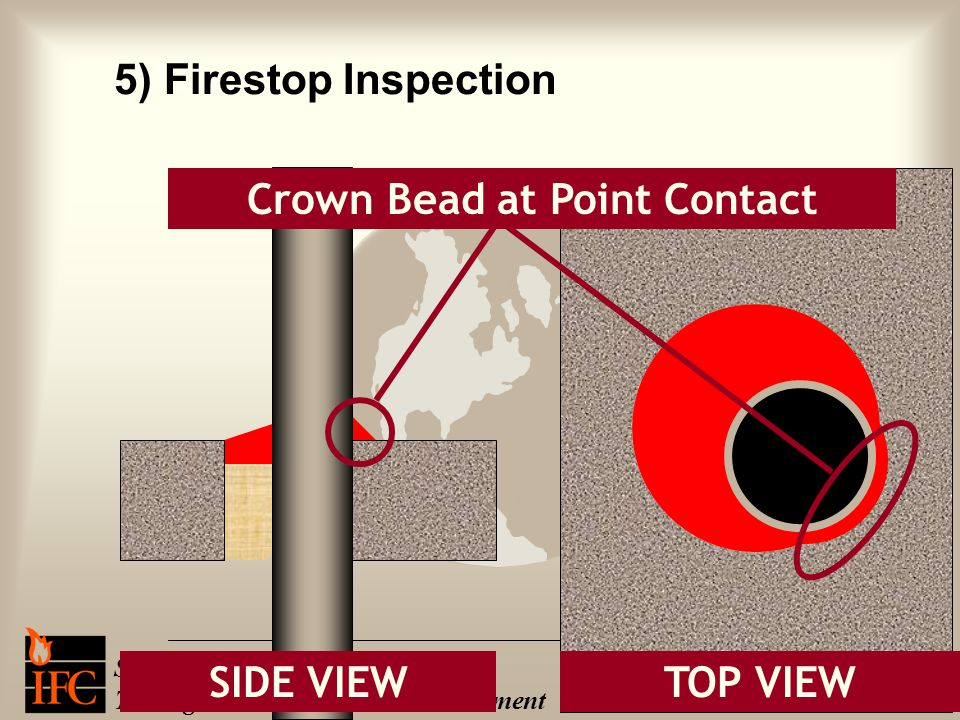 Saving Lives and Property Through Fire and Smoke Containment ©2004 IFC TOP VIEWSIDE VIEW Crown Bead at Point Contact 5) Firestop Inspection