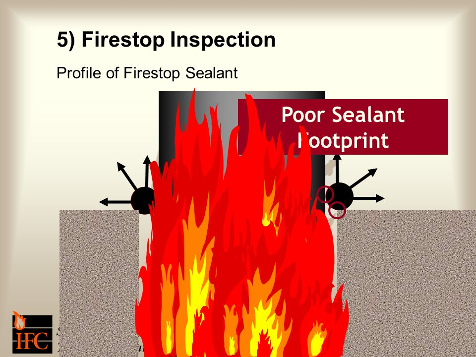 Saving Lives and Property Through Fire and Smoke Containment ©2004 IFC Penetrating Item 5) Firestop Inspection Profile of Firestop Sealant Poor Sealant Footprint