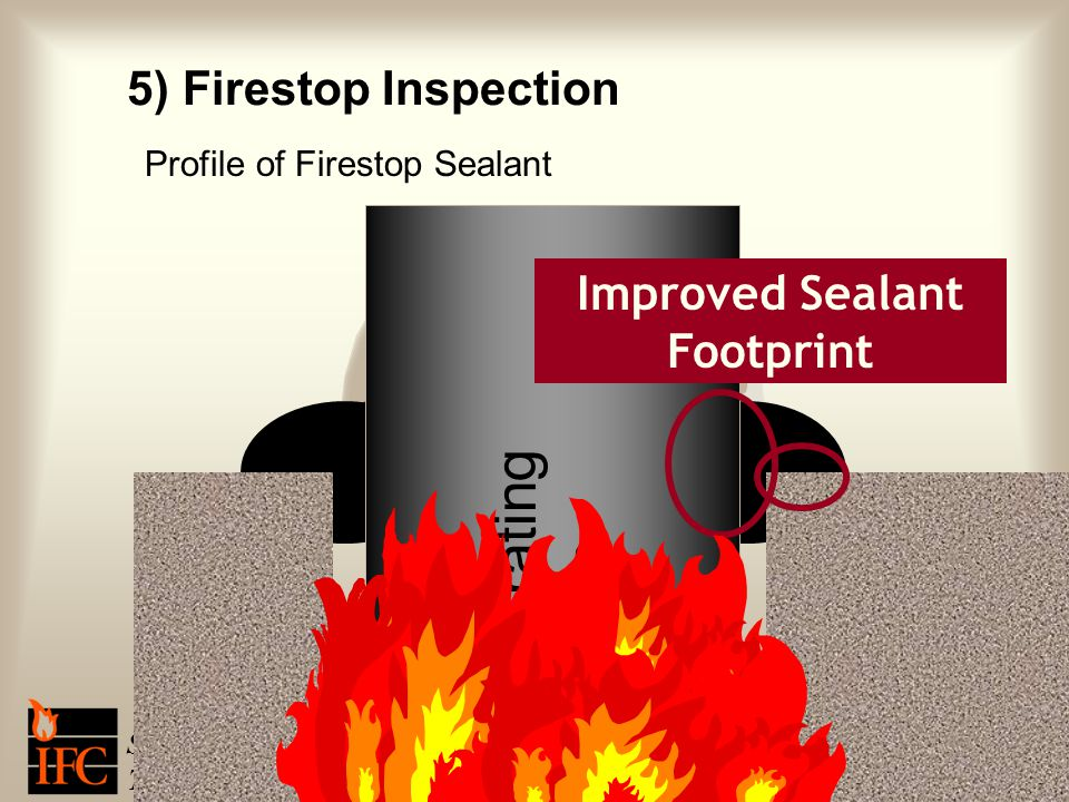 Saving Lives and Property Through Fire and Smoke Containment ©2004 IFC 5) Firestop Inspection Profile of Firestop Sealant Improved Sealant Footprint P