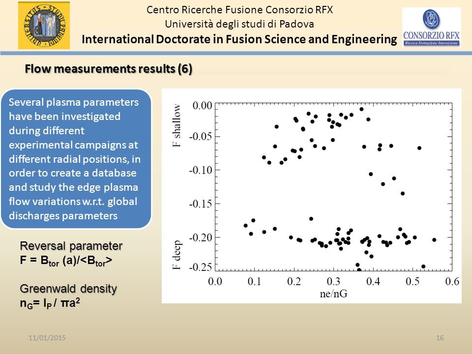 11/01/201516 Centro Ricerche Fusione Consorzio RFX Università degli studi di Padova International Doctorate in Fusion Science and Engineering Several plasma parameters have been investigated during different experimental campaigns at different radial positions, in order to create a database and study the edge plasma flow variations w.r.t.