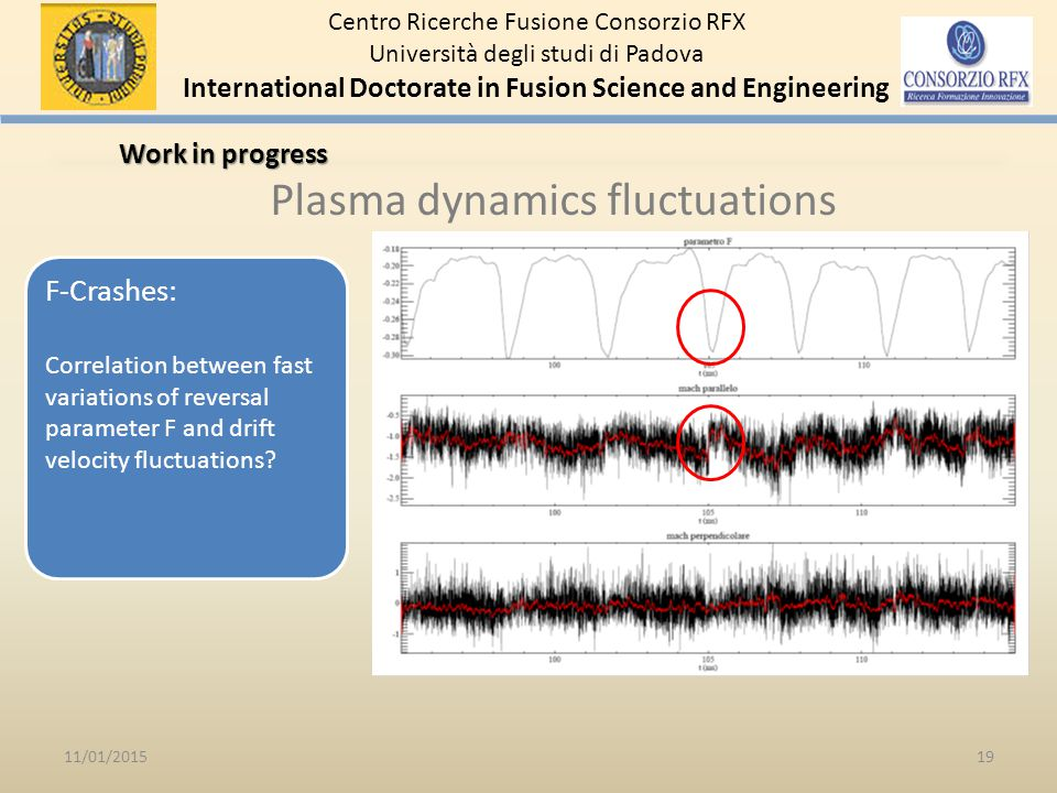 Work in progress Plasma dynamics fluctuations (2) Coherence and phase of parallel and perpendicular drift velocity fluctuations 11/01/201520 Centro Ricerche Fusione Consorzio RFX Università degli studi di Padova International Doctorate in Fusion Science and Engineering