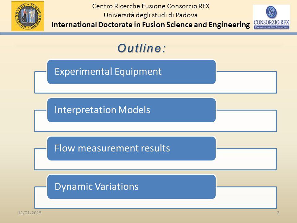 Experimental EquipmentInterpretation ModelsFlow measurement resultsDynamic Variations Outline: 11/01/20152 Centro Ricerche Fusione Consorzio RFX Università degli studi di Padova International Doctorate in Fusion Science and Engineering
