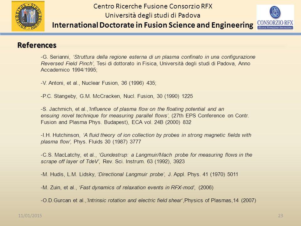 11/01/201523 Centro Ricerche Fusione Consorzio RFX Università degli studi di Padova International Doctorate in Fusion Science and EngineeringReferences -G.