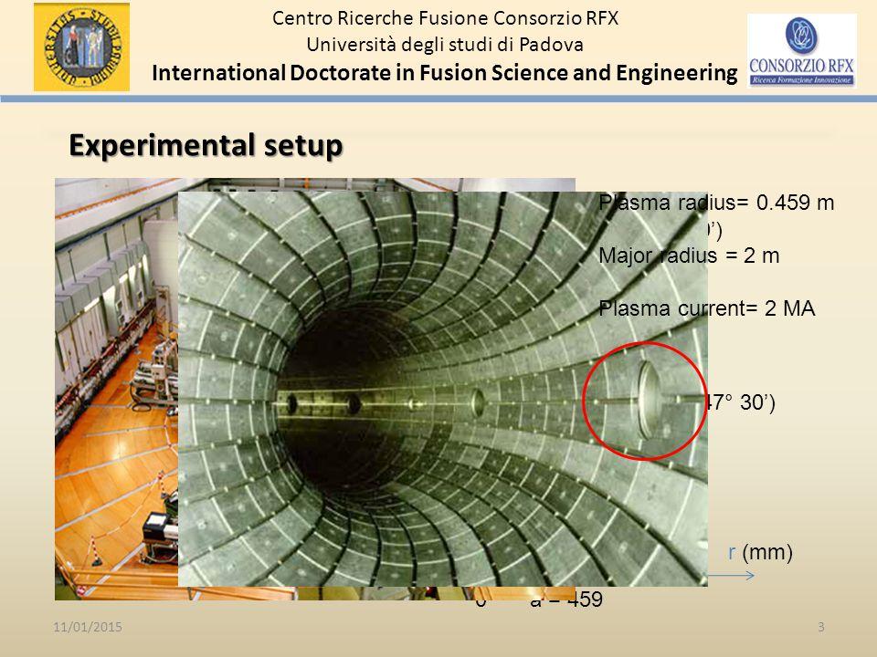Experimental setup 11/01/20153 Centro Ricerche Fusione Consorzio RFX Università degli studi di Padova International Doctorate in Fusion Science and Engineering Gundestrup (  =217° 30') U-probe (  =247° 30') r (mm) 0a = 459  z Plasma radius= 0.459 m Major radius = 2 m Plasma current= 2 MA