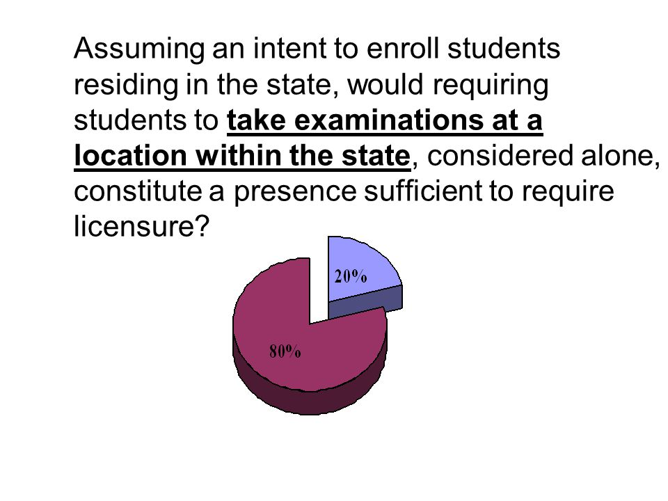 Assuming an intent to enroll students residing in the state, would requiring students to take examinations at a location within the state, considered