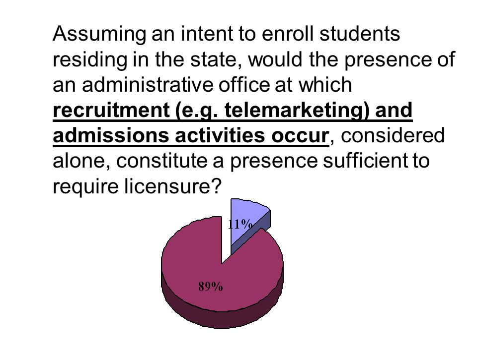 Assuming an intent to enroll students residing in the state, would the presence of an administrative office at which recruitment (e.g. telemarketing)