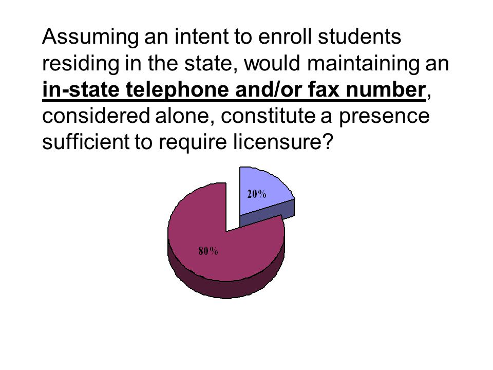 Assuming an intent to enroll students residing in the state, would maintaining an in-state telephone and/or fax number, considered alone, constitute a