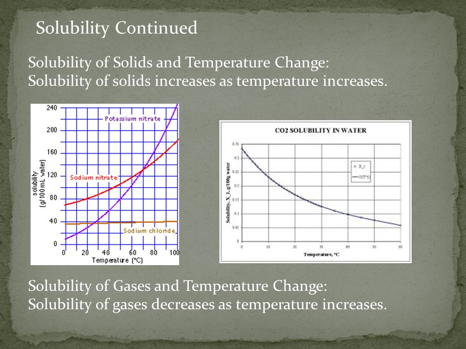Solubility Continued Solubility of Solids and Temperature Change: Solubility of solids increases as temperature increases.