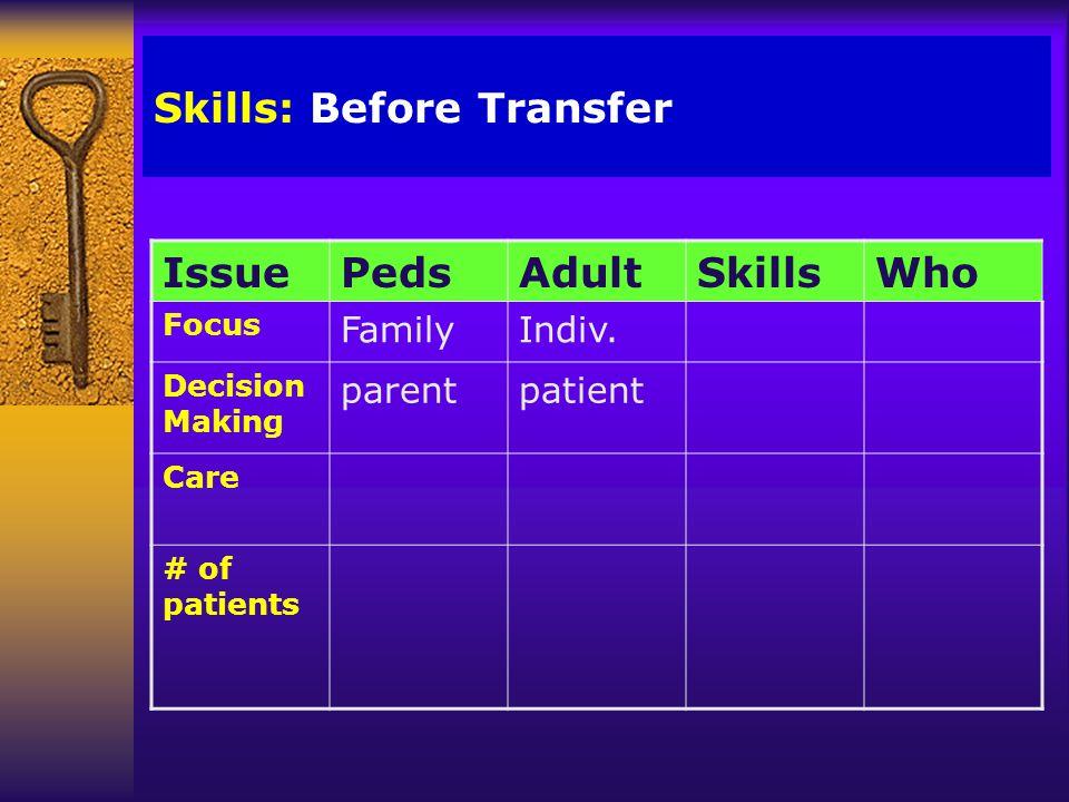 Skills: Before Transfer IssuePedsAdultSkillsWho Focus FamilyIndiv.