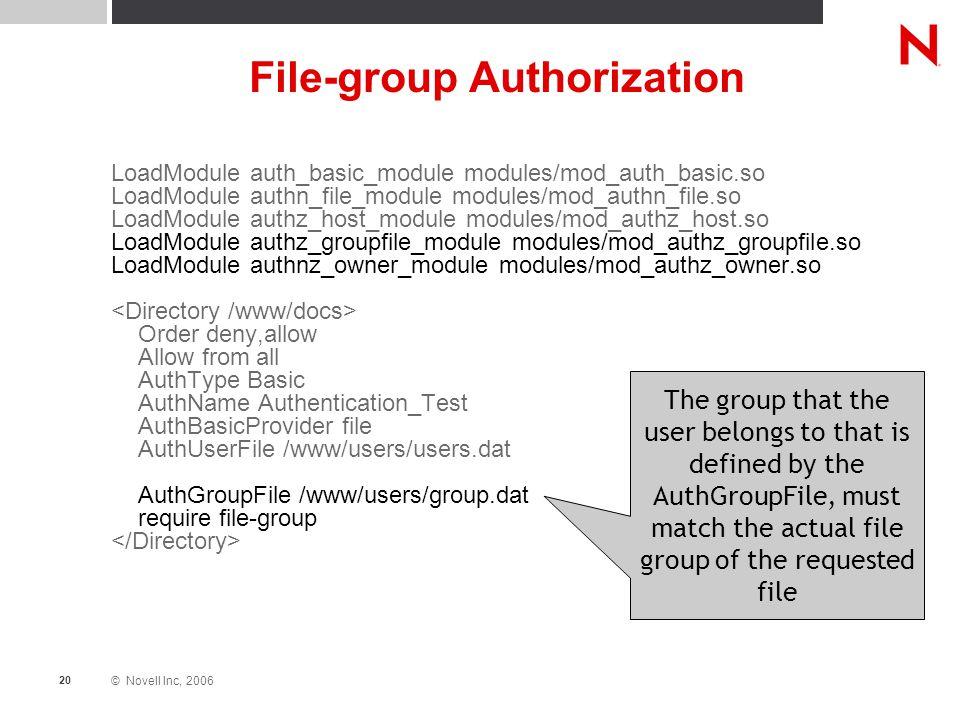 © Novell Inc, 2006 20 File-group Authorization LoadModule auth_basic_module modules/mod_auth_basic.so LoadModule authn_file_module modules/mod_authn_f