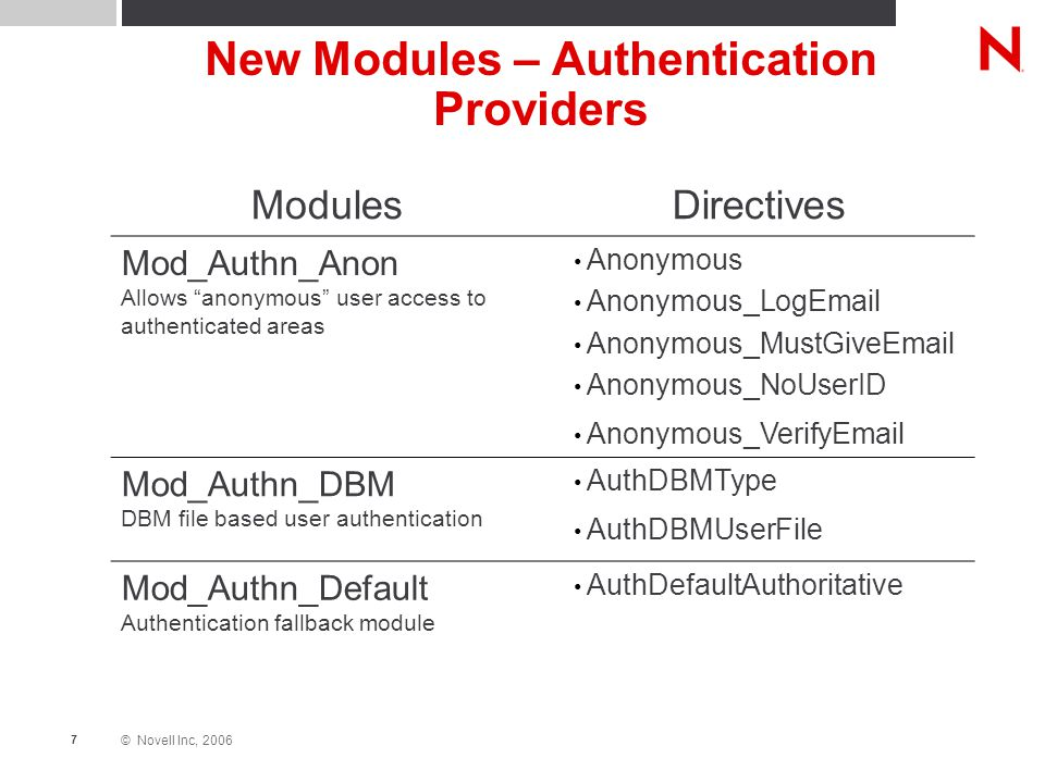 """© Novell Inc, 2006 7 New Modules – Authentication Providers ModulesDirectives Mod_Authn_Anon Allows """"anonymous"""" user access to authenticated areas Ano"""
