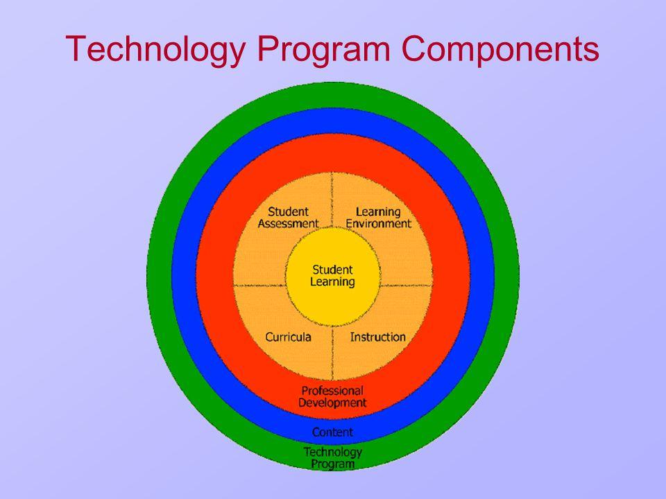 Technology Program Components
