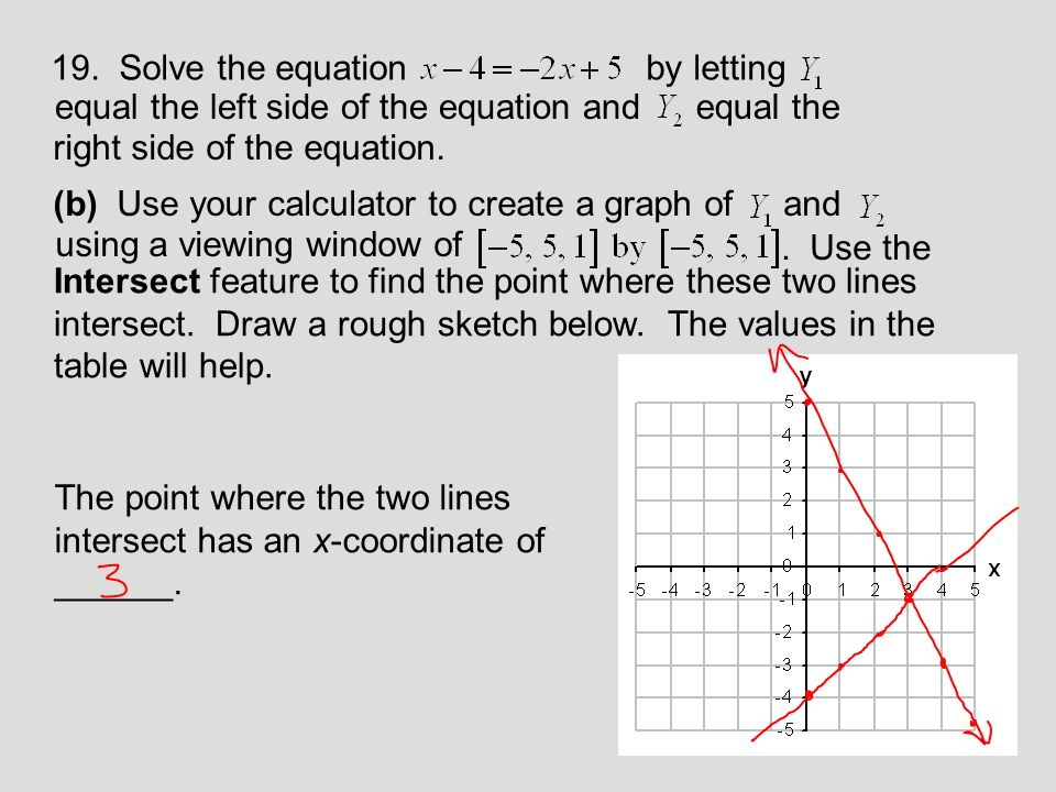19. Solve the equationby letting equal the left side of the equation andequal the right side of the equation. (b) Use your calculator to create a grap