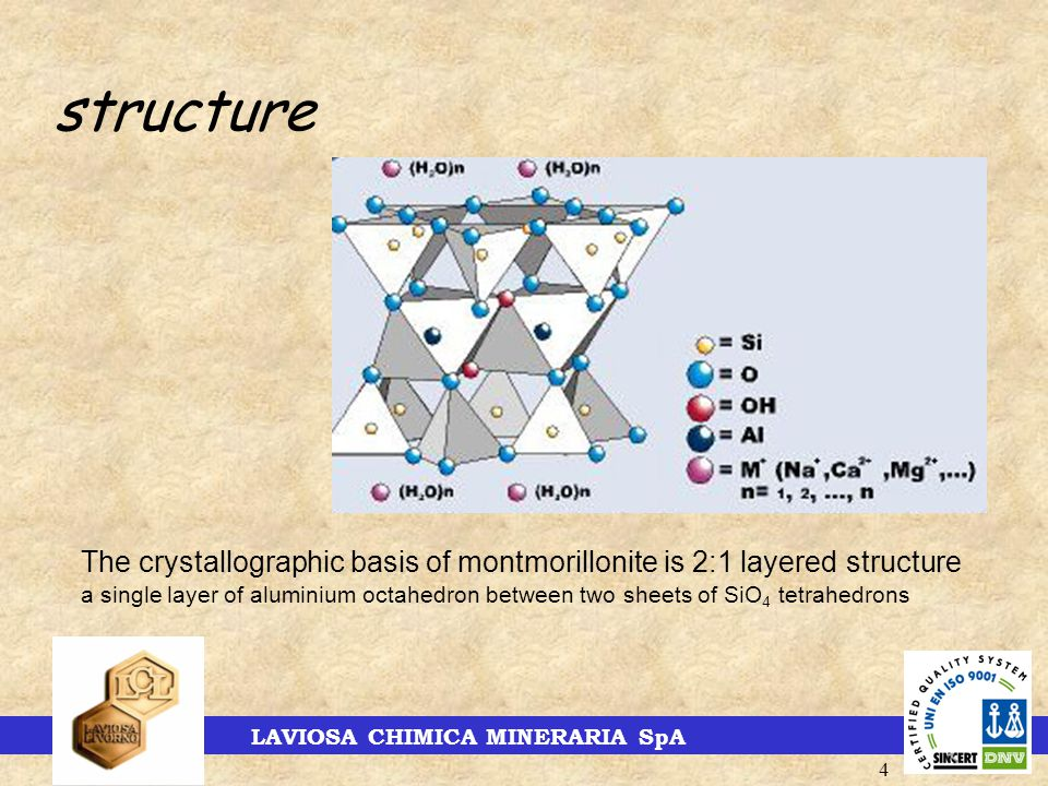 LAVIOSA CHIMICA MINERARIA SpA 4 structure The crystallographic basis of montmorillonite is 2:1 layered structure a single layer of aluminium octahedron between two sheets of SiO 4 tetrahedrons